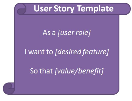 What is User Story Template in Agile software development? - user story template