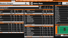 ISU vs Western Oregon 08/31/17 final stats