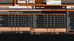 ISU versus Bethesda 12/01/2017 basketball game stats