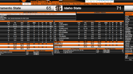 ISU vs. Sac State 01/20/18 final stats