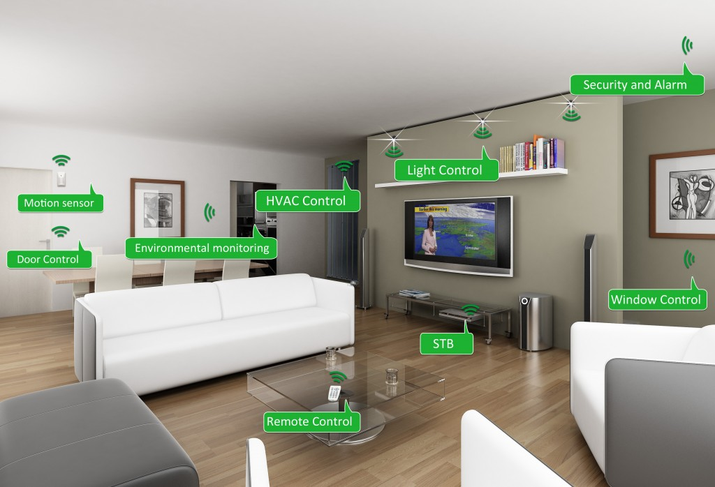 ISX - home automation ideas