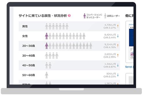 Juicer_ユーザー分析