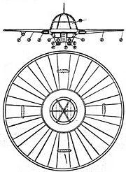 Il disegno originale presentato da Klein