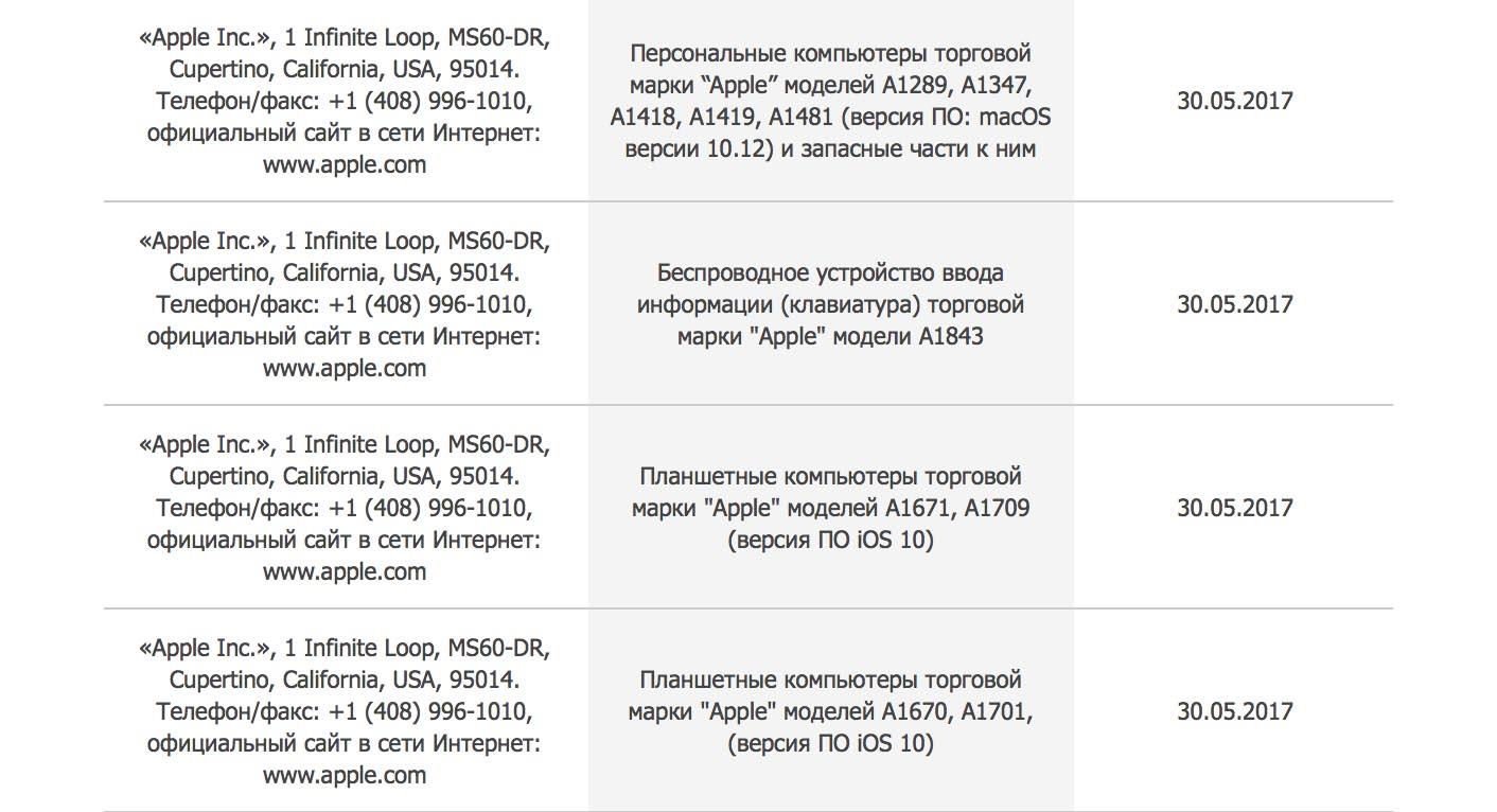 WWDC17, nuovi MacBook, iPad e Magic Keyboard