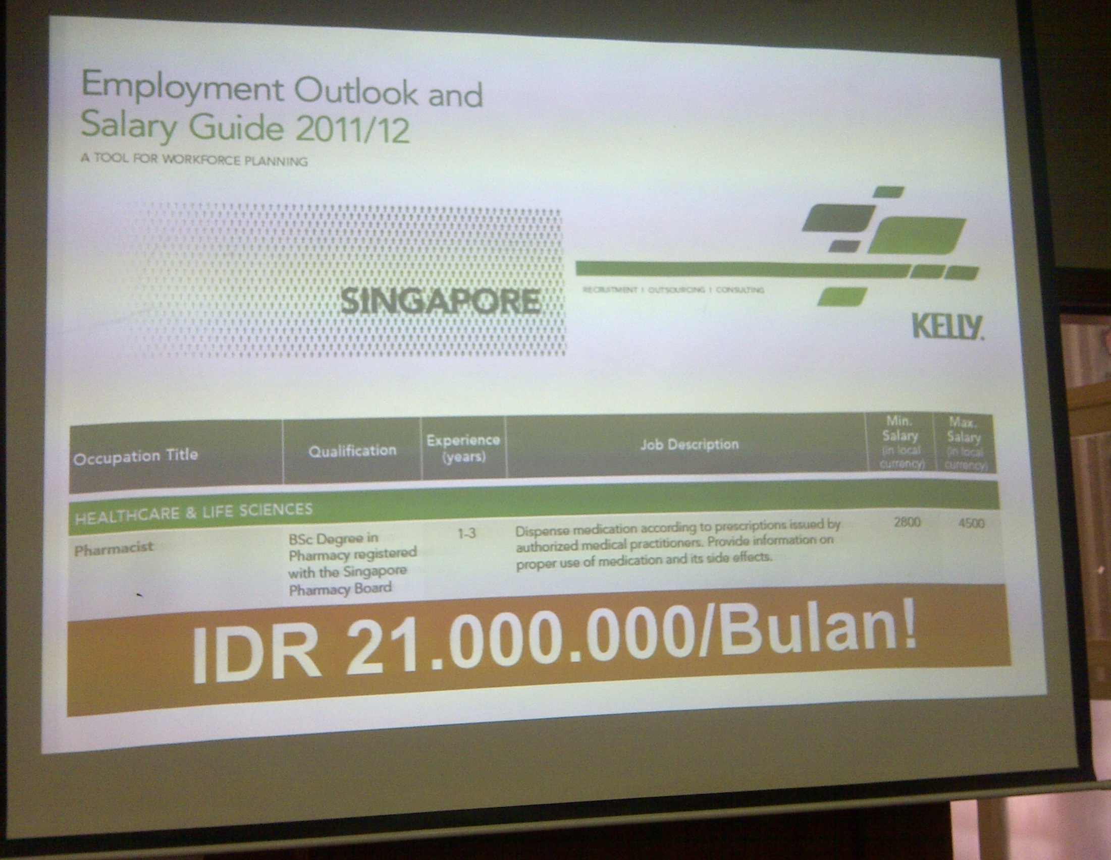 Kisaran Gaji Di Bidang Farmasi Di Singapura 2011 2012 Dan