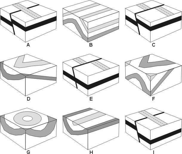 geology block diagram builder