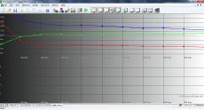 LG Optimus G Pro_RGB Levels_100%