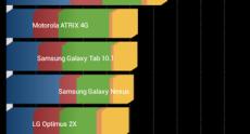 ZTE_V809_benchmarks_08
