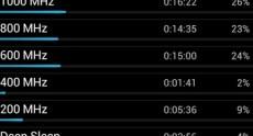 HUAWEI Honor 3 Screenshots 25