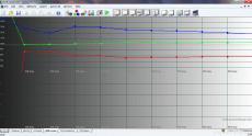 LG G Flex 100% sRGB Levels натуральный
