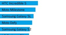 LG G Flex Screenshots 146