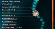 ASUS_MeMO_Pad7_ME176_bench (11)