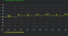 LG G3 s Screenshots 18