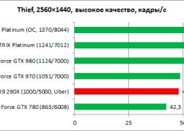 ASUS_GTX980_MATRIX_Platinum_diags11