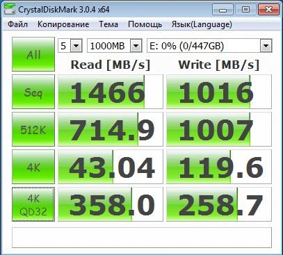 Kingston_HyperX_Predator_PCI-E_SSD_soft_CrystalDiskMark