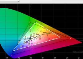 2015-04-20 14-21-37 HCFR Colorimeter - [Color Measures1]
