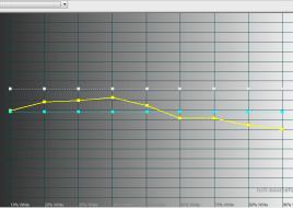 2015-10-16 12-23-29 HCFR Colorimeter - [Color Measures1]