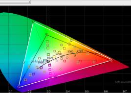 2015-12-25 16-00-37 HCFR Colorimeter - [Color Measures4]