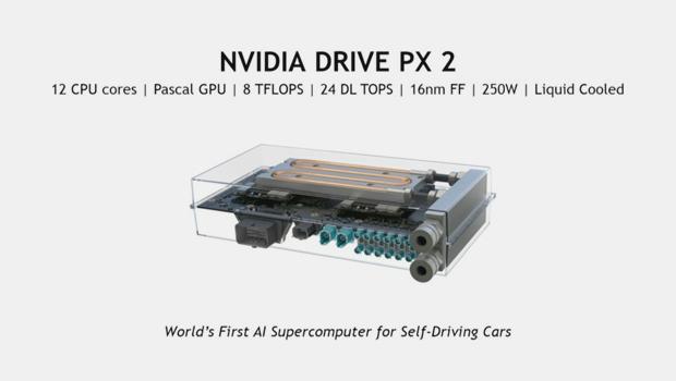 Nvidia-Drive-PX2