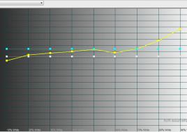 2015-12-28 13-05-15 HCFR Colorimeter - [Color Measures1]
