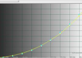 2016-01-28 16-45-12 HCFR Colorimeter - [Color Measures1]