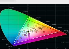 2016-02-09 19-28-38 HCFR Colorimeter - 3.3.9 - [Color Measures3]