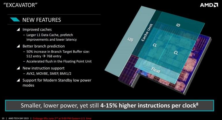 AMD_Socket_FM2+_Carrizo_4