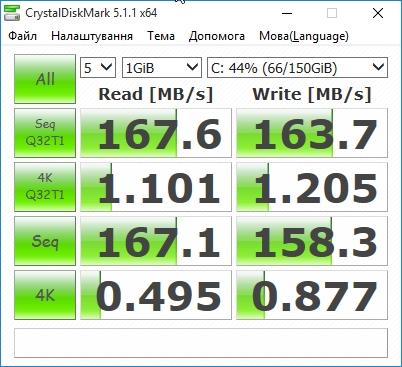 ASUS_Vivo_AiO_V230IC_CrystalDiskMark