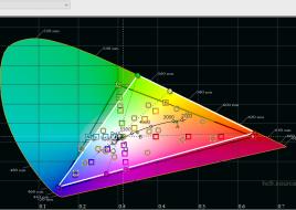 2016-02-05 14-46-32 HCFR Colorimeter - 3.3.9 - [Color Measures1]