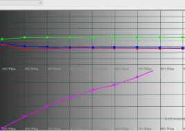 2016-02-19 11-53-21 HCFR Colorimeter - 3.3.9 - [Color Measures1]