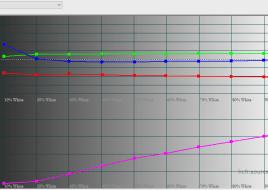 2016-03-03 18-01-54 HCFR Colorimeter - 3.3.9 - [Color Measures1]