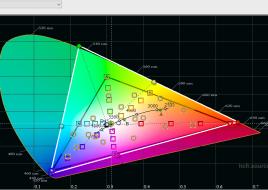 2016-03-04 17-38-57 HCFR Colorimeter - 3.3.9 - [Color Measures1]