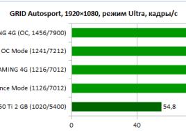 MSI_GTX960_GAMING_4G_diags9