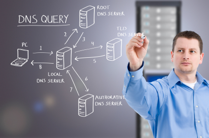 Systems Administrator Job Description and Salary - What to Expect