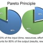 Effective Management Techniques: Pareto Analysis