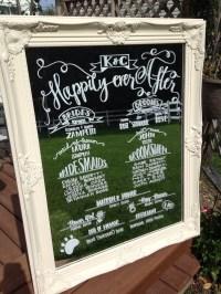 7 NEW WEDDING TRENDS | It Girl Weddings