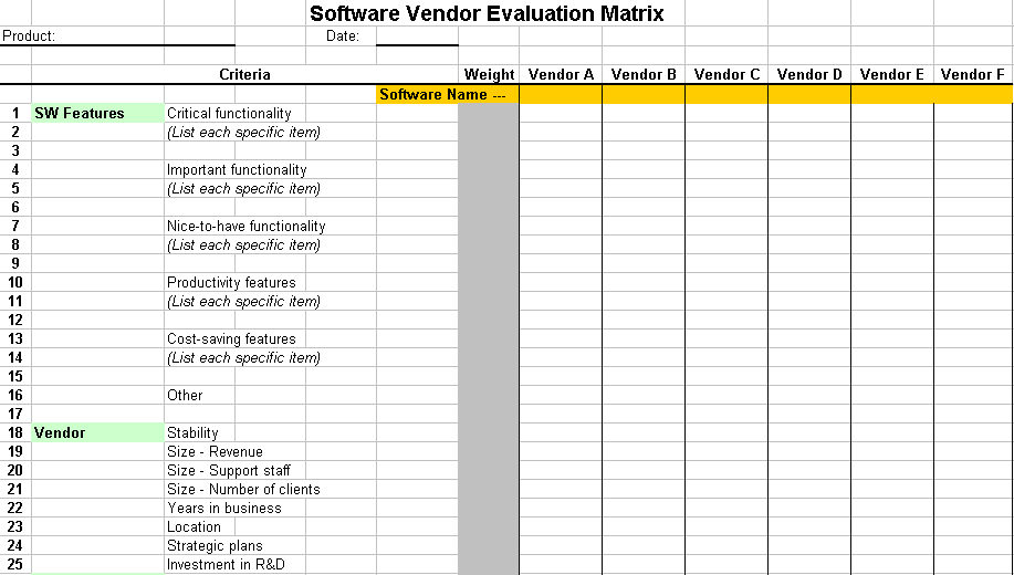 Software vendor evaluation tool ITLever™