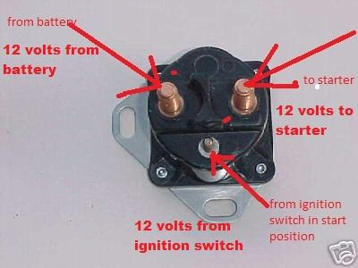 Helpful Tips on How to Wire ATV Winch Solenoid?