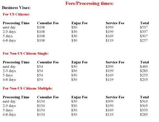 application processing time canada visa