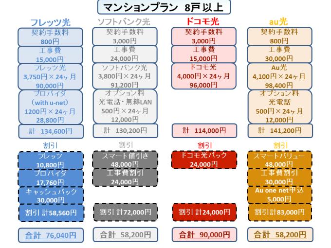 スライド31