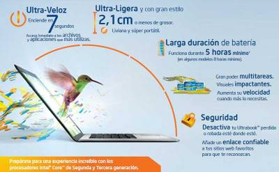 ultrabooks-features-itusers