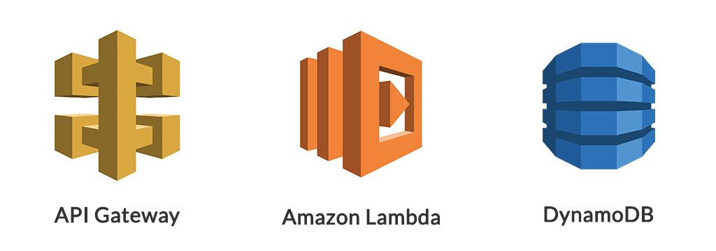 AWS Serverless stack - API Gateway, Lambda and DynamoDB