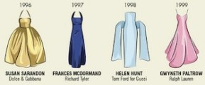 Every single Oscars dress ever worn by a Best Actress winner