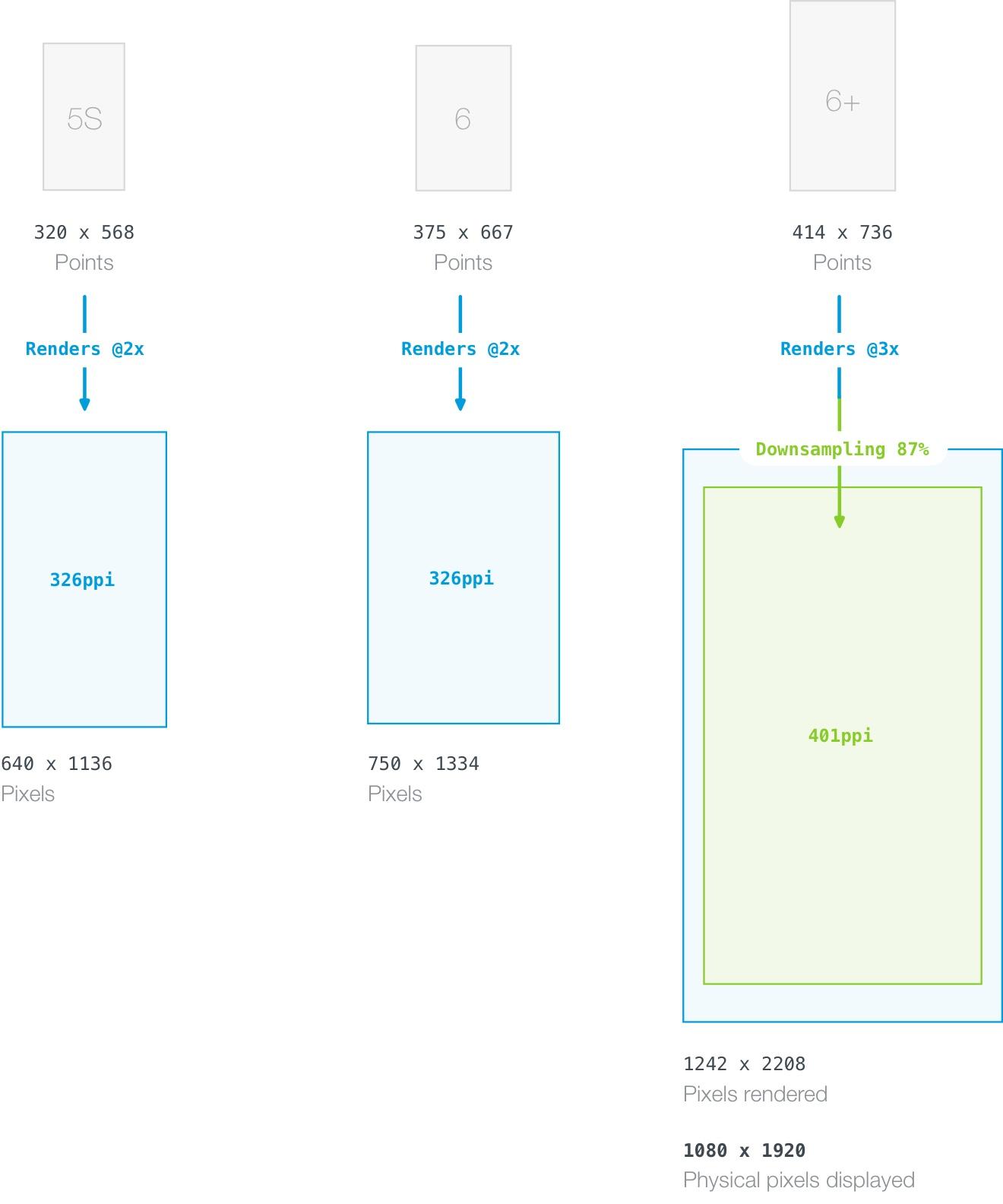 Iphone 4s Original Wallpaper Hd The Ios Design Guidelines Ivo Mynttinen User Interface