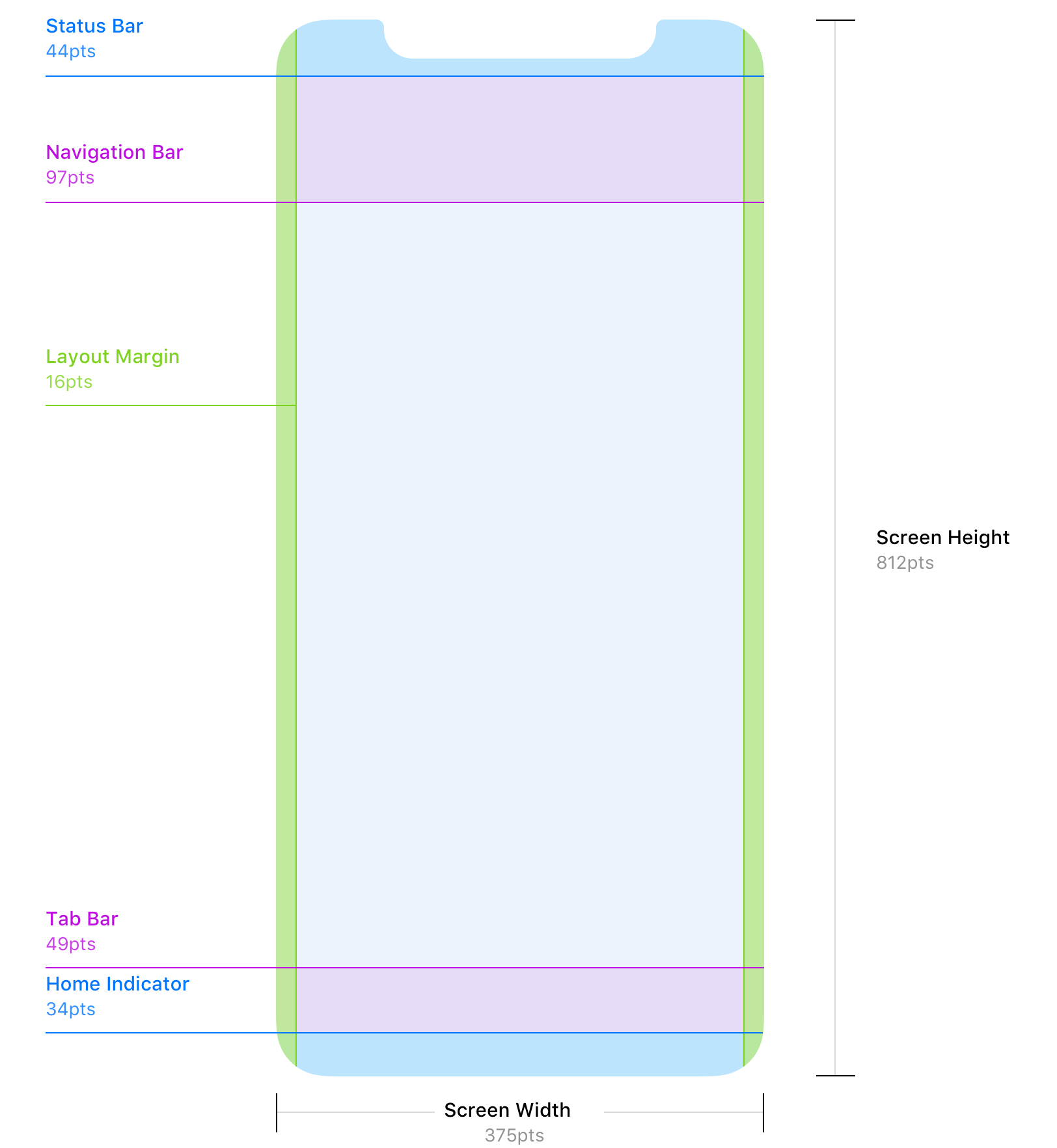 Iphone 6s Wallpaper Dimensions The Ios Design Guidelines Ivo Mynttinen User Interface