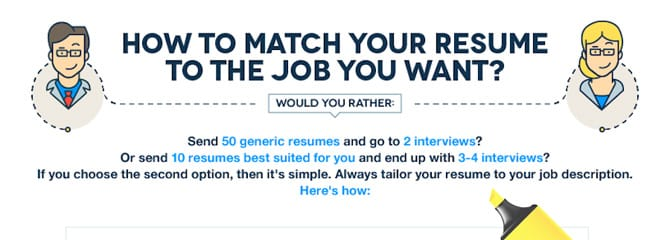 How to Tailor Your Resume to The Job Description in 5 Minutes