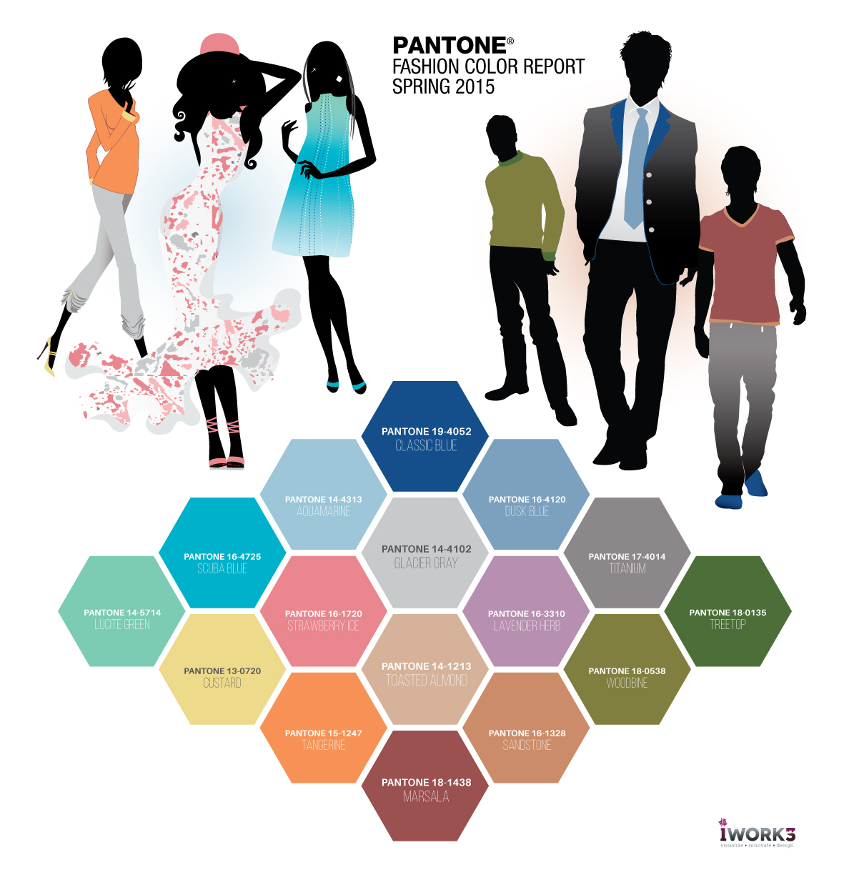 Pantone 2016: Pantone 2015 Spring Fashion Report