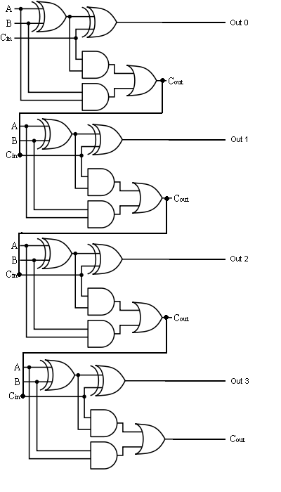 4 bit comparator logic diagram auto electrical wiring diagram4 bit binary full adder u2013 logic gate
