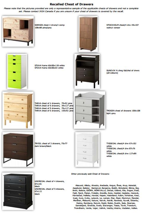 Ikea Malm Dresser Recall Ikea Recall - More Than Just Malm, Here's What Is Included