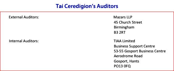 Tai Ceredigion auditors